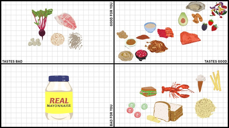 Illustration for article titled Foods That Taste Good But Aren't Shitty For You: A Matrix