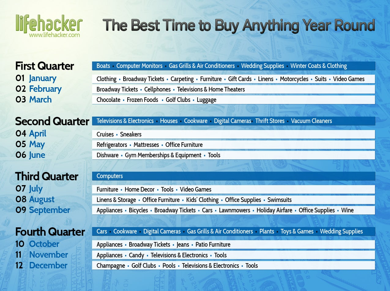 the best time to buy anything during the year rh lifehacker com