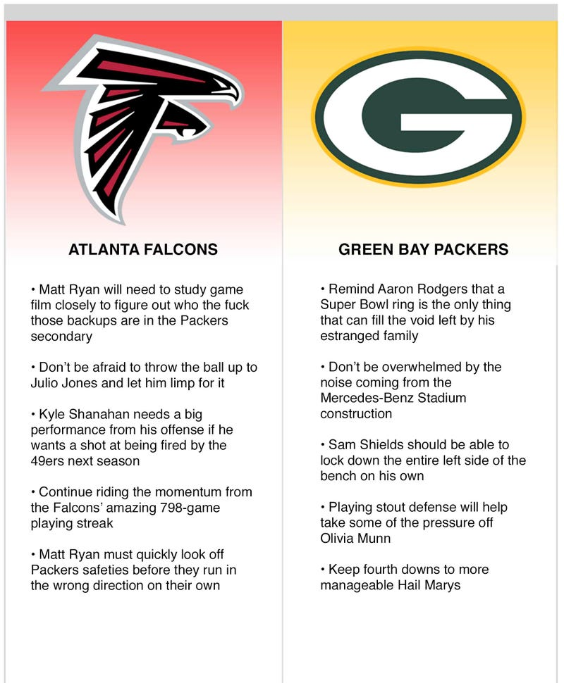 Illustration for article titled Keys To The Matchup: Packers vs. Falcons