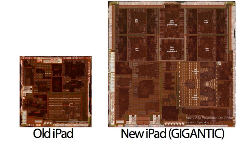 Illustration for article titled Maybe the New iPad Is Hot Because Its Processor Is 210% Huger