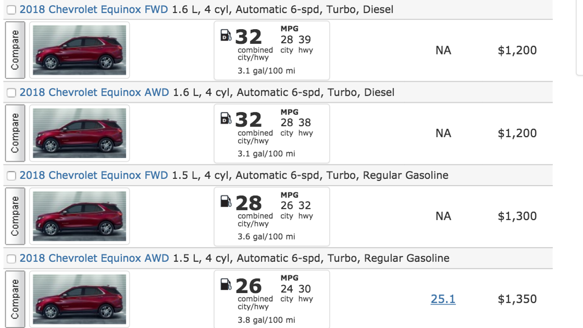 The 39 MPG 2018 Chevrolet Equinox Diesel Seems Like A Hard Sell