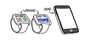 Illustration for article titled Finally, We've Found an Actual Use For Smartwatches