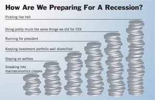 Illustration for article titled How Are We Preparing For A Recession?