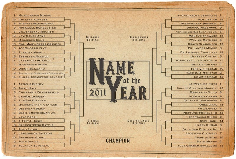 Illustration for article titled The Name Of The Year Bracket Is Down To The Final Four