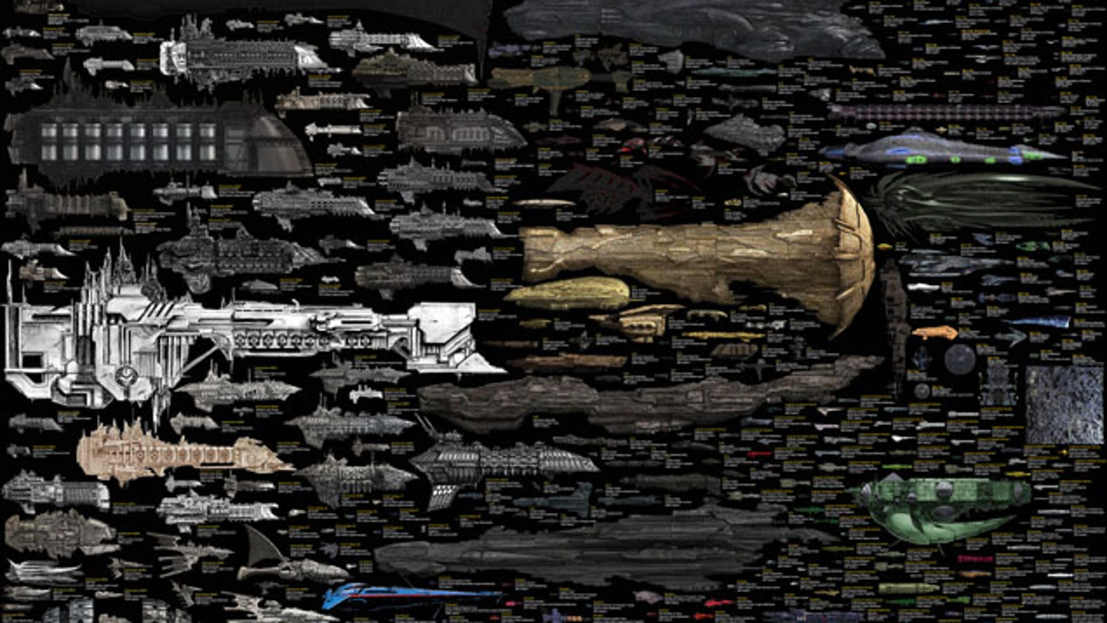 The biggest comparison of sci-fi spaceships ever is complete