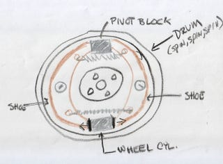 Illustration for article titled Make A Clean Brake