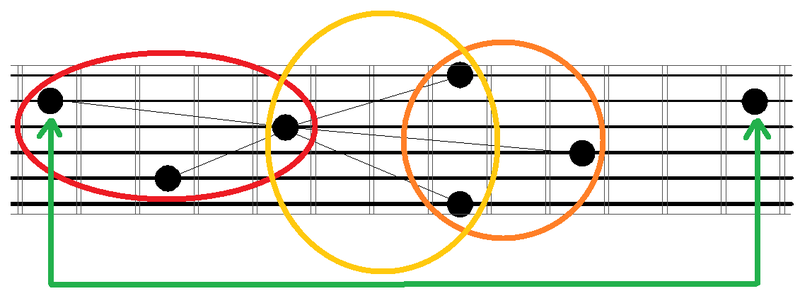 Illustration for article titled Guitar Scales Explained Pdf Download