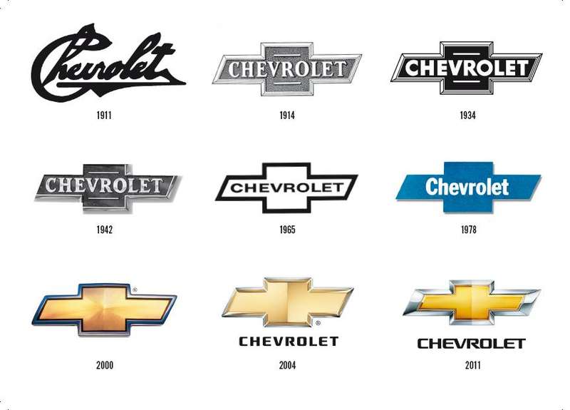 Chevy Symbol Chevrolet Logo, free chevrolet wallpapers - JohnyWheels