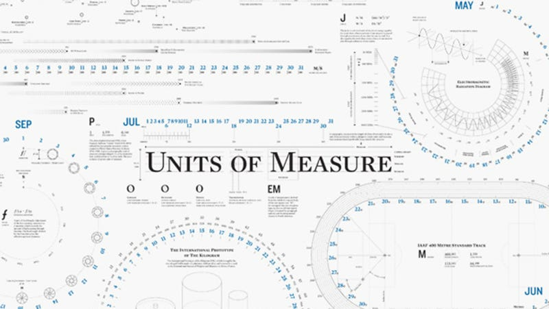 Illustration for article titled This Print Makes Units of Measure Beautiful