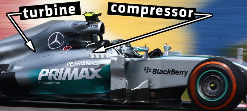 Illustration for article titled Mercedes F1's Secret Is It Split Its Turbo In Half