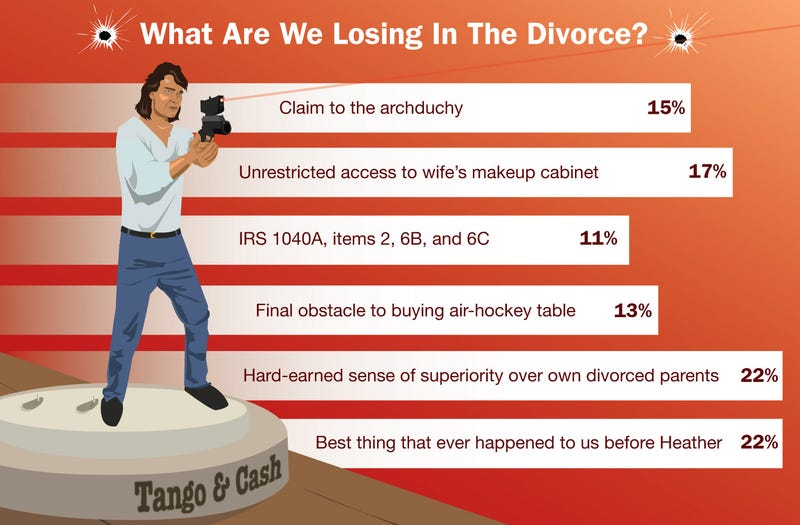 Illustration for article titled What Are We Losing In The Divorce?