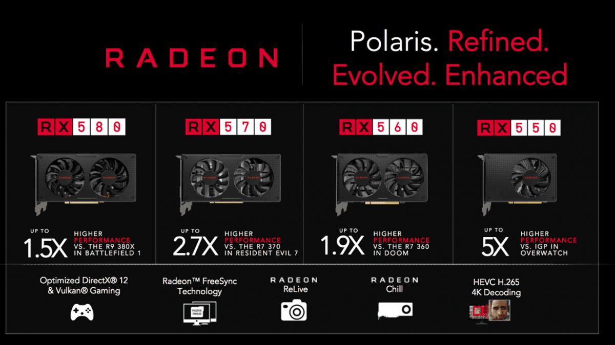 AMD Radeon RX 570 And RX 580 Review: A Little Extra Power