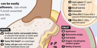 Illustration for article titled Pack Smarter, Tastier Lunches for Kids (or Yourself)