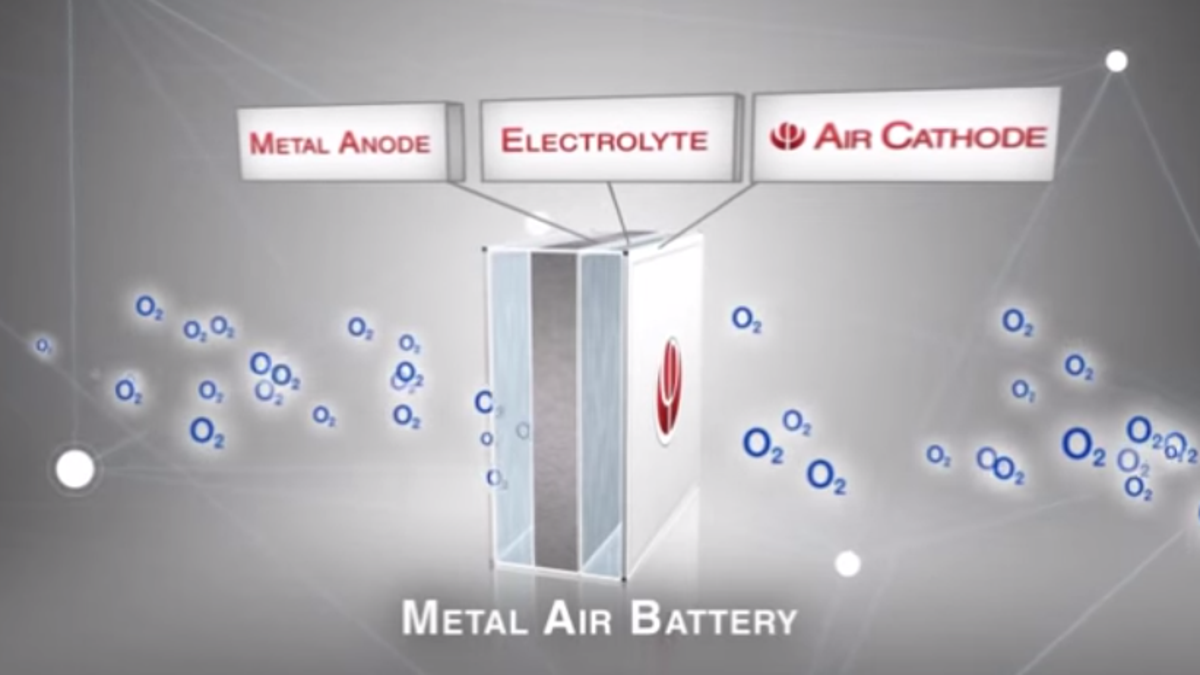 3 New Kinds of Battery That Just Might Change the World