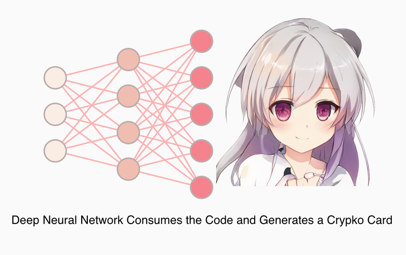Illustration for article titled Artificial Intelligence Gets Good At Creating Anime Girls