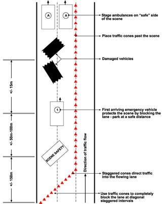 Illustration for article titled How Police Investigate A Car Crash Scene Safely