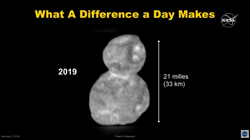 Illustration for article titled First Clear Picture of Ultima Thule Reveals Snowman-Like Shape