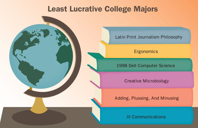 Illustration for article titled Least Lucrative College Majors