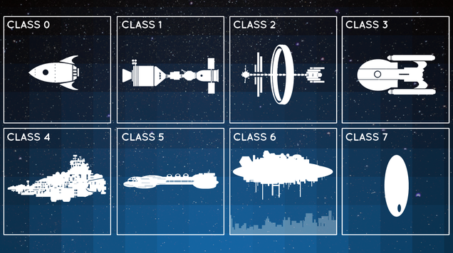 This Chart Will Tell You What Kind Of Space-Based Sci-Fi You re About To Watch Just By Looking At The Main Ship