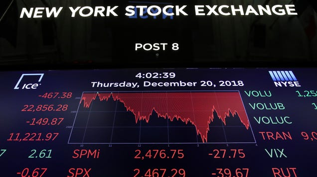 What s a Bear Market?