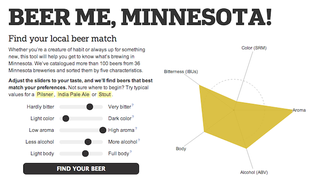 Illustration for article titled This Tool Will Match You With The Perfect Minnesotan Beer