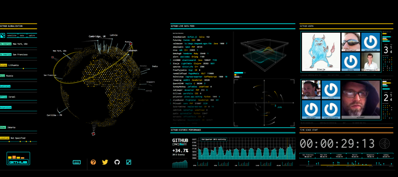Illustration for article titled Watch Live Data Streams On Tron: Legacy's  Awesome Encom Display