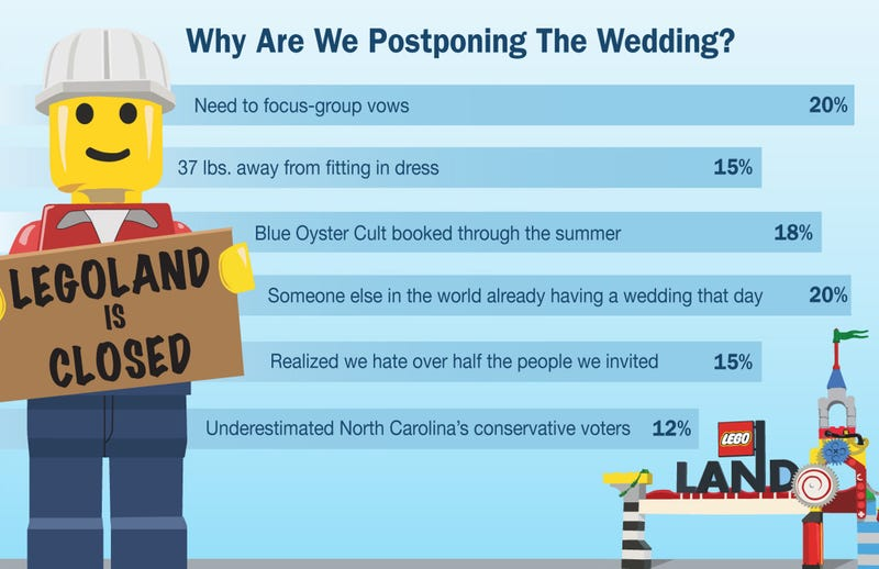 Illustration for article titled Why Are We Postponing The Wedding?
