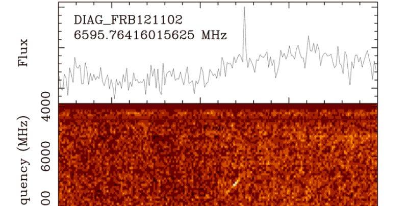 Existen 15 nuevas señales de una galaxia dicen científicos