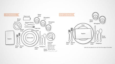How To Set A Table Properly For Any Meal