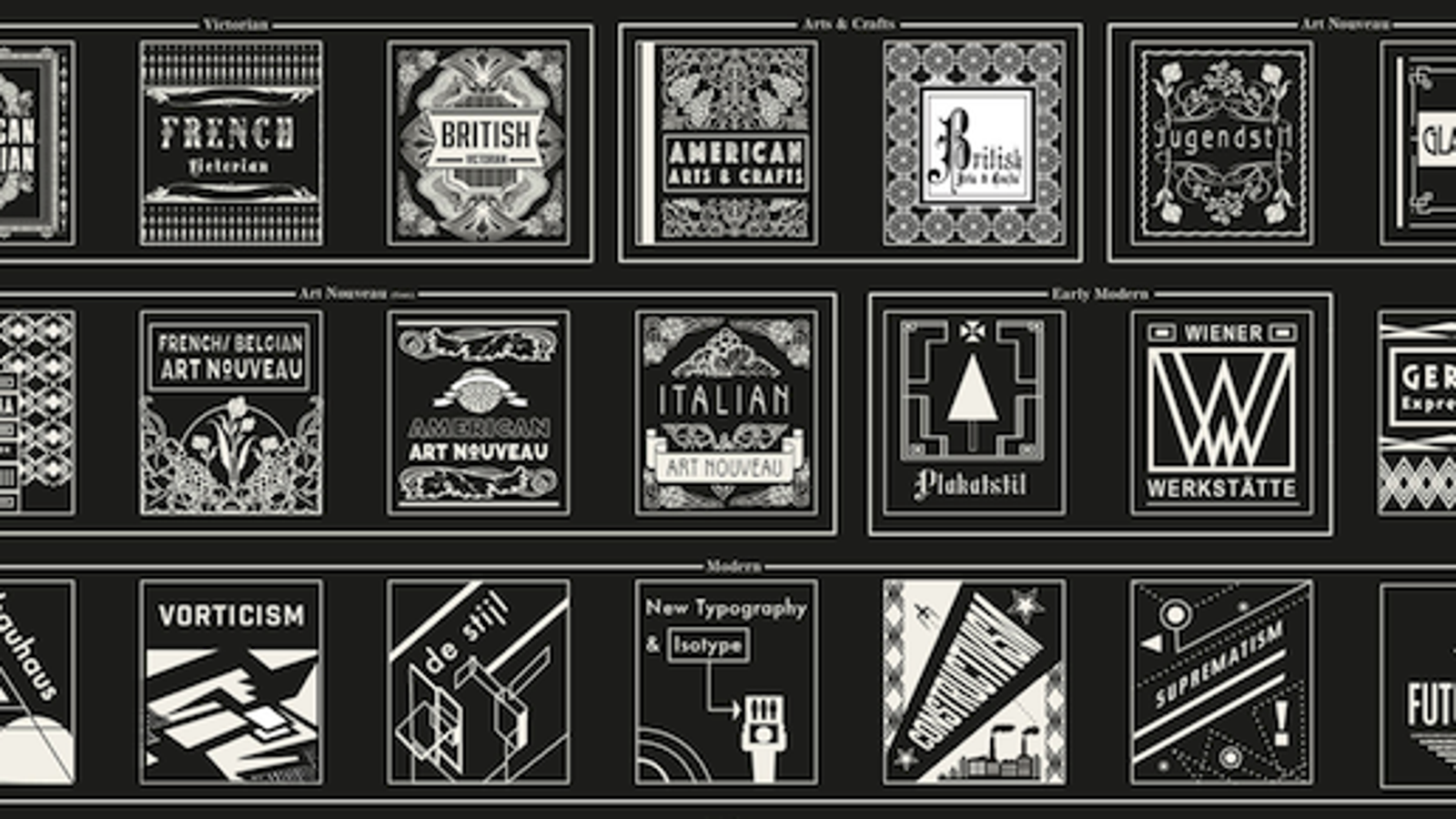 Graphic Design Styles: Get To Know 63 Styles Of Graphic Design With One Simple Poster