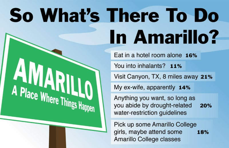 Illustration for article titled So What's There To Do In Amarillo?