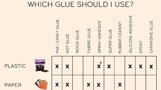 how to get through wood glue