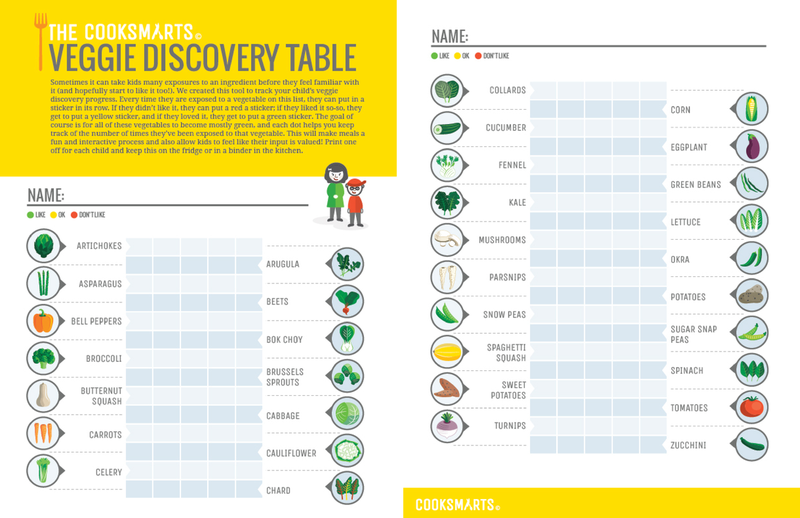 This Chart Helps Kids Learn to Eat More Vegetables – Progress Chart for Kids