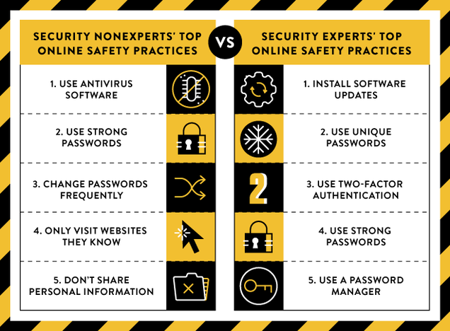 How the Experts Protect Themselves Online (Compared to Everyone Else)