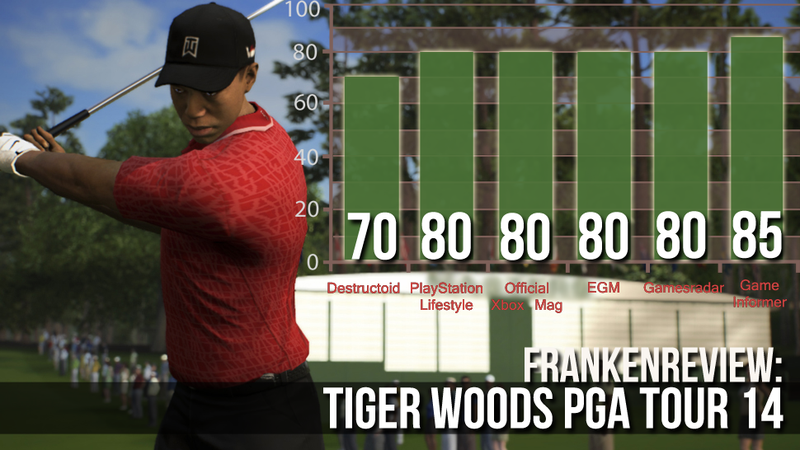 Illustration for article titled Six Reviewers Consider Tiger Woods PGA Tour 14 A Worthy Sequel