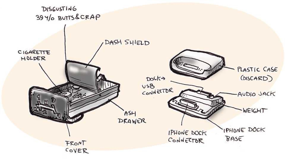 how to turn your car\u0027s ashtray into a smartphone dock Phone Cord Wiring Diagram