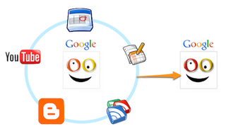 Illustration for article titled How to Migrate Your Entire Google Account to a New One