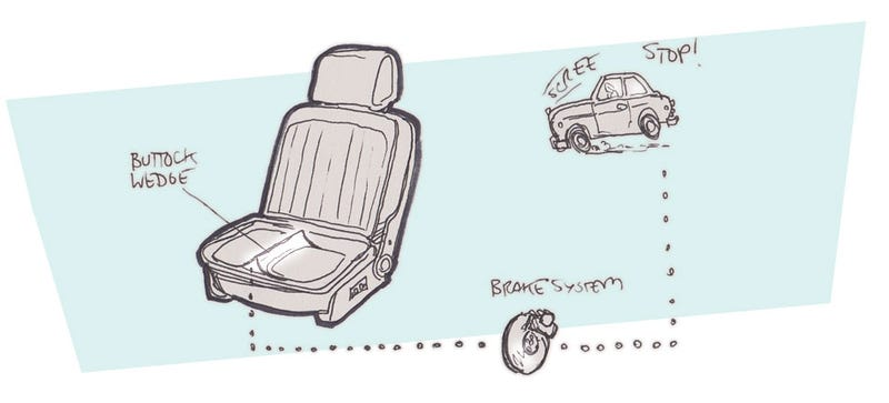 Illustration for article titled Tuesdsay's Terrible Thought Tonight: Buttock-Wedge Brakes