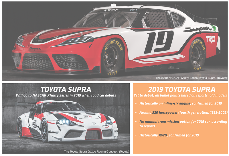 Here's How Modern NASCAR Race Cars Compare To Their Road