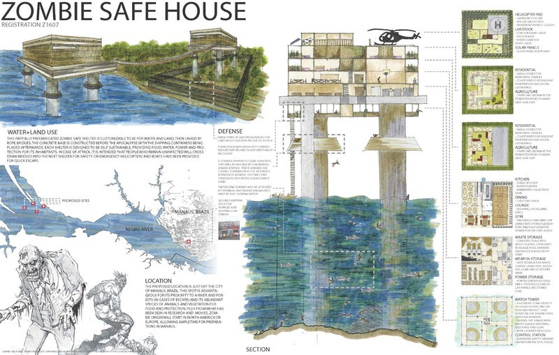 Ridiculously Nifty Zombie Safe House Designs