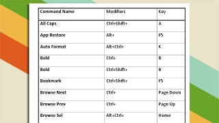 Learn All The Microsoft Word Keyboard Shortcuts With This Printable