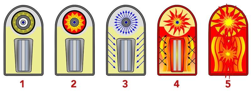 Corea del Norte es capaz de lanzar un ataque de pulso electromagnético?? Thpuuv1f3o5m80tjpub1