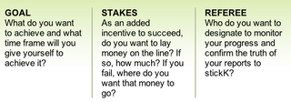 Illustration for article titled Wager Cash on Your Goals at StickK