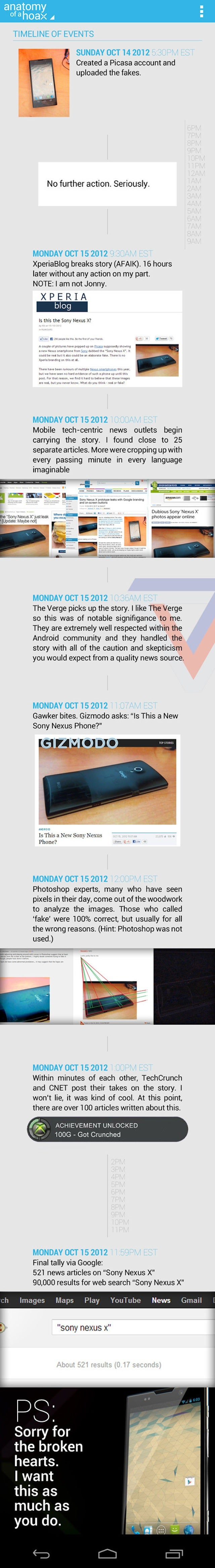 How I Fooled the Internet into Thinking This Fake Sony Nexus