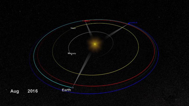 La NASA recupera el contacto con una sonda desaparecida