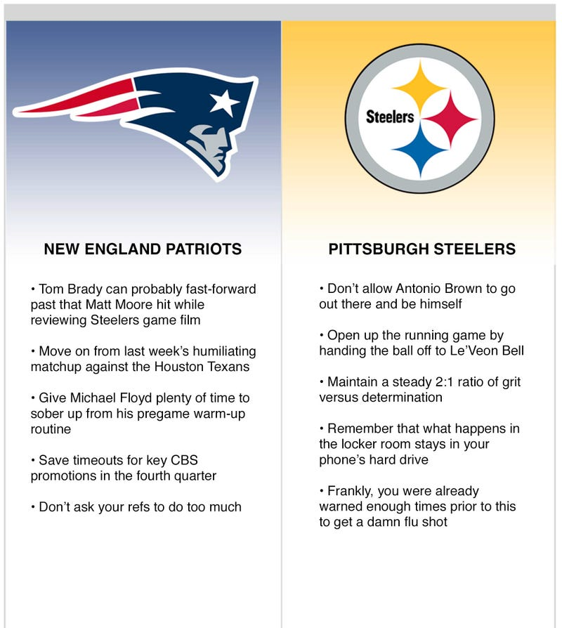 Illustration for article titled Keys To The Matchup: Steelers vs. Patriots