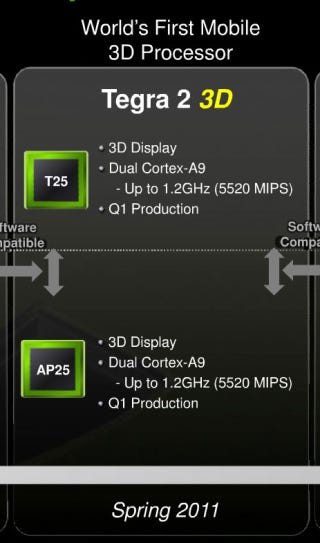 Illustration for article titled Leak: Tegra 2 3D Processor for Mobile Devices Ships This Spring