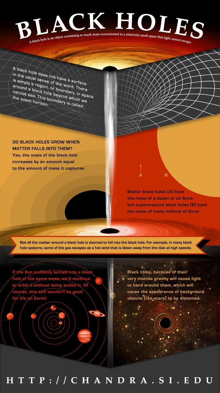 Happy Black Hole Friday!