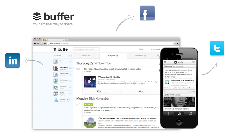 Illustration for article titled Experience a consistent social media presence using Buffer