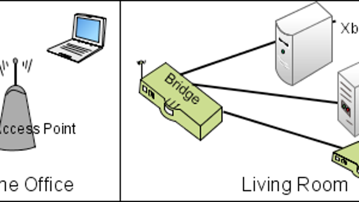 Wire Your Living Room Over Wi Fi With A Bridge Xbox Network Cable Wiring Diagram